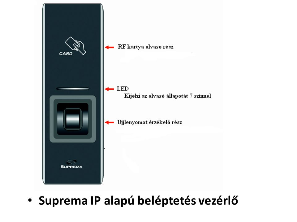 Suprema IP alapú beléptetés vezérlő