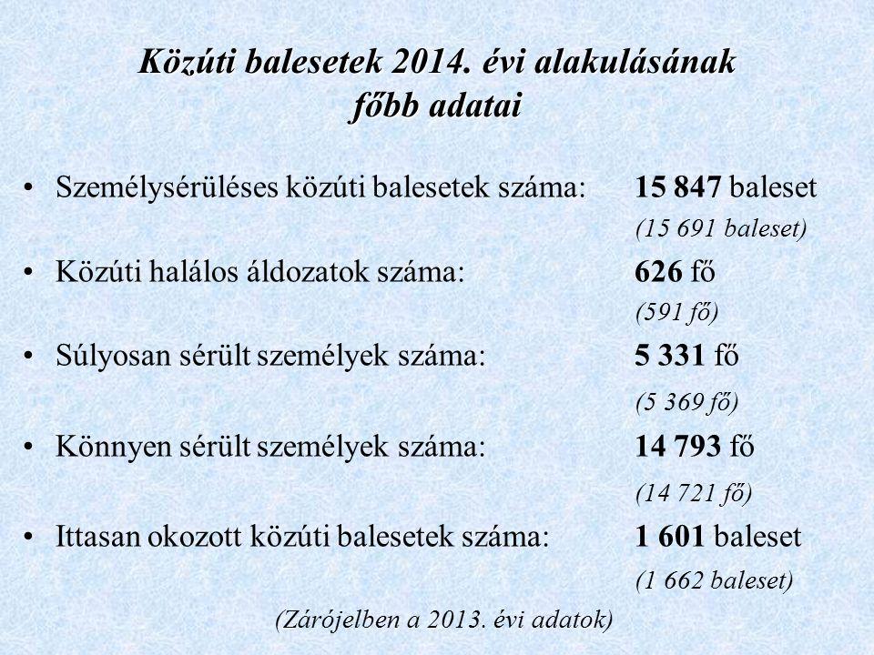 Közúti balesetek 2014. évi alakulásának főbb adatai