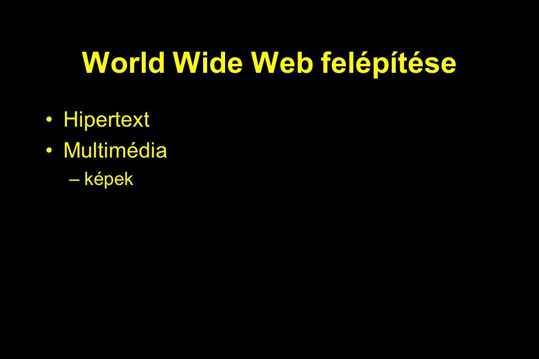World Wide Web felépítése