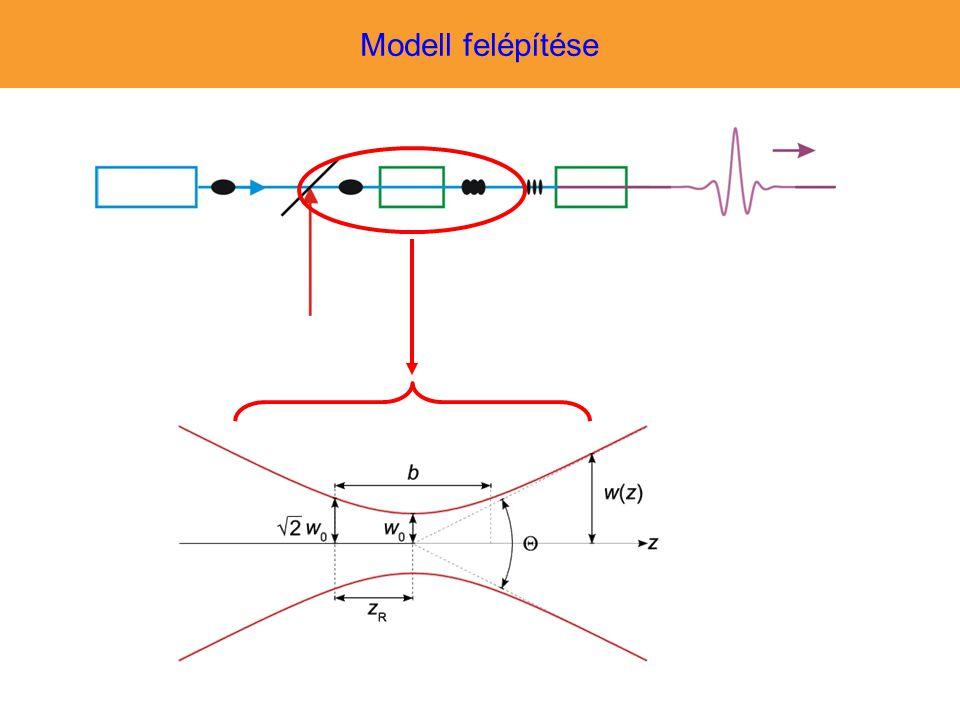 Modell felépítése Beépített függvénnyel kezeli a lézert is. Csak meg kell adni a megfelelő paramétereket.