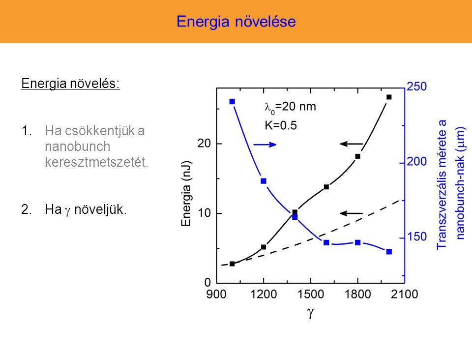 Energia növelése Energia növelés: