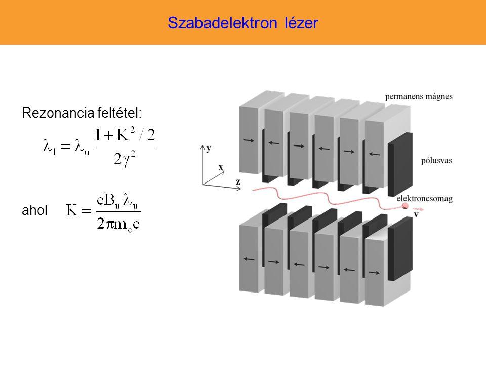 Szabadelektron lézer Rezonancia feltétel: ahol