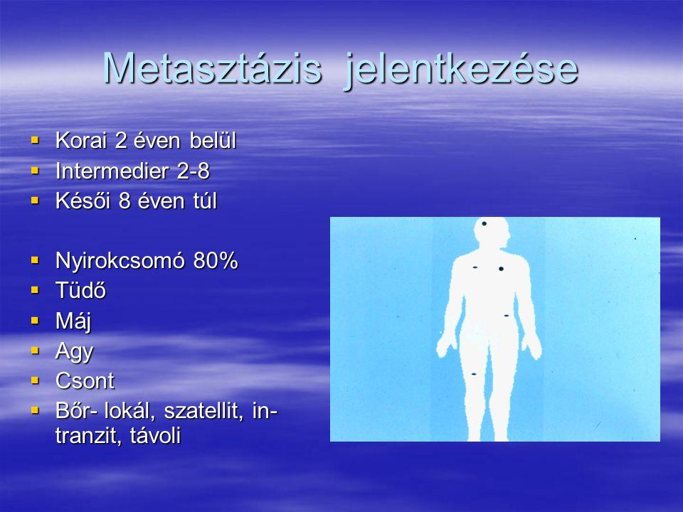 Metasztázis jelentkezése