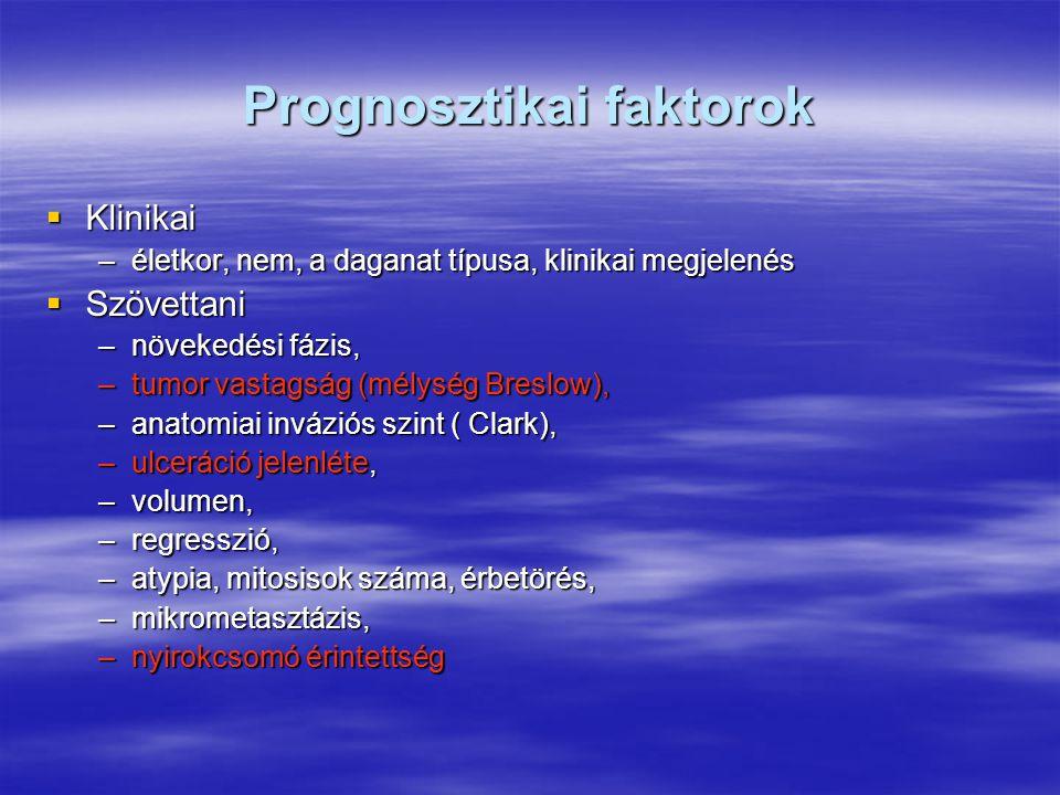 Prognosztikai faktorok