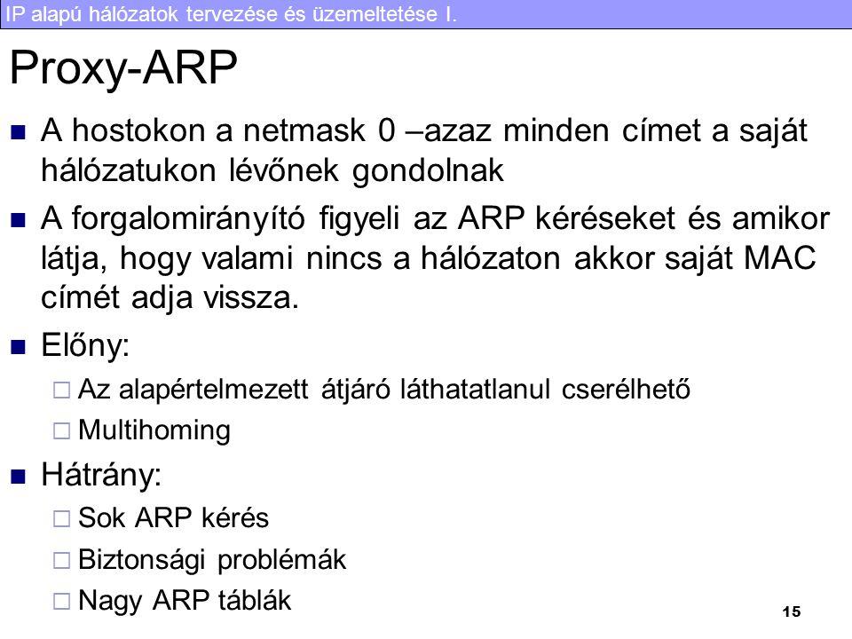 Proxy-ARP A hostokon a netmask 0 –azaz minden címet a saját hálózatukon lévőnek gondolnak.