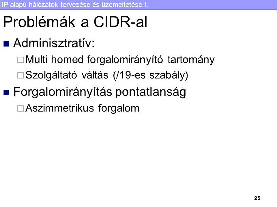 Problémák a CIDR-al Adminisztratív: Forgalomirányítás pontatlanság