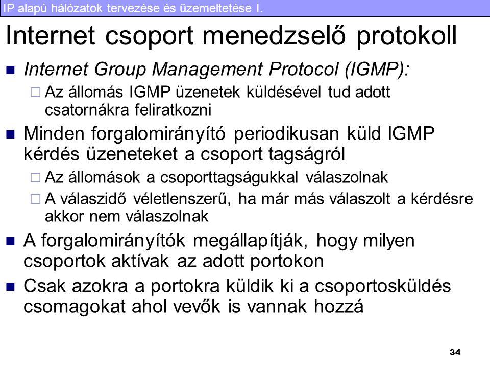 Internet csoport menedzselő protokoll
