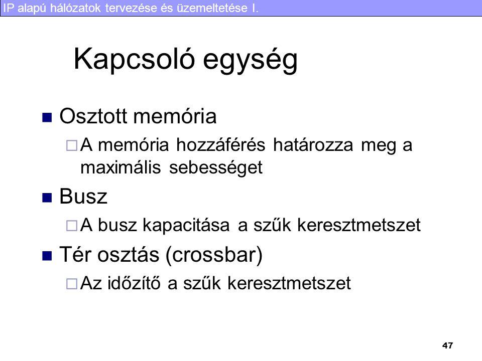 Kapcsoló egység Osztott memória Busz Tér osztás (crossbar)
