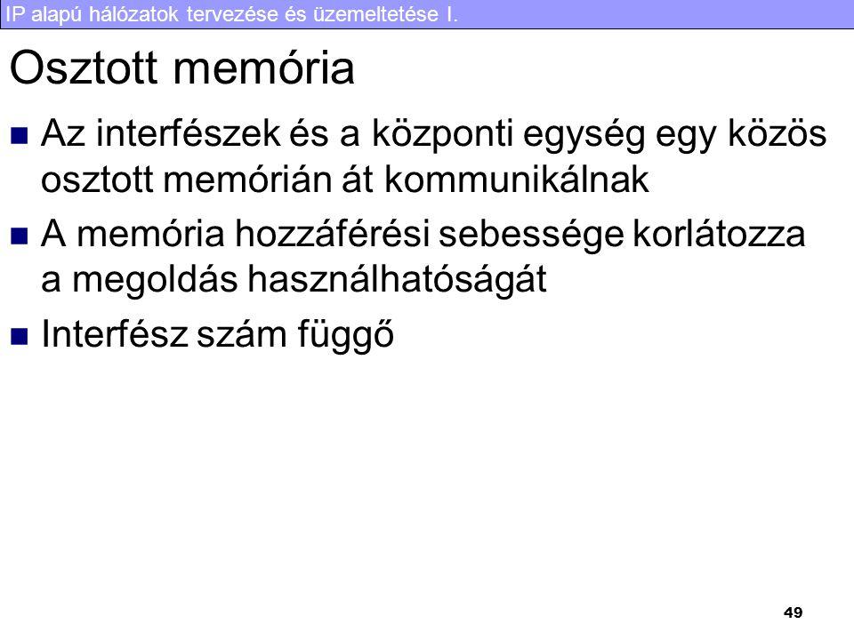 Osztott memória Az interfészek és a központi egység egy közös osztott memórián át kommunikálnak.