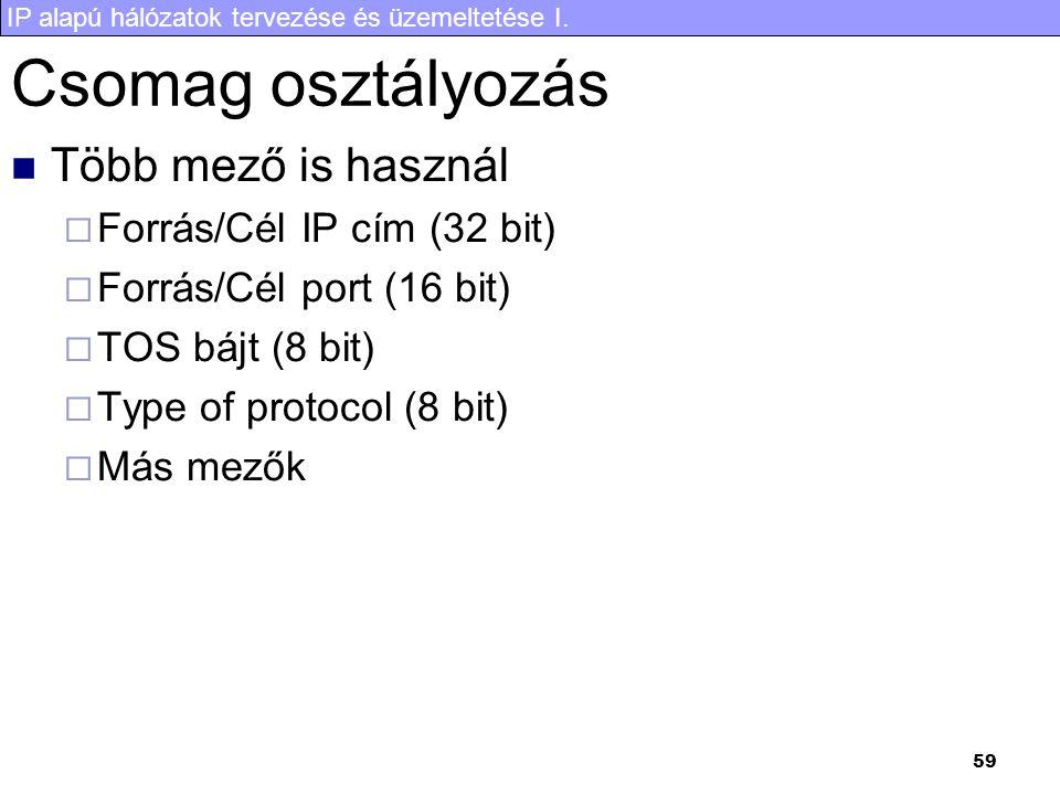 Csomag osztályozás Több mező is használ Forrás/Cél IP cím (32 bit)