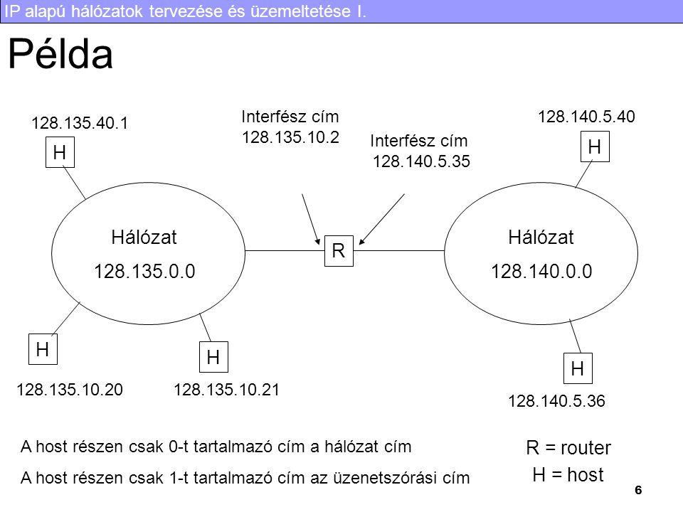 Példa H H Hálózat 128.135.0.0 Hálózat 128.140.0.0 R H H H R = router