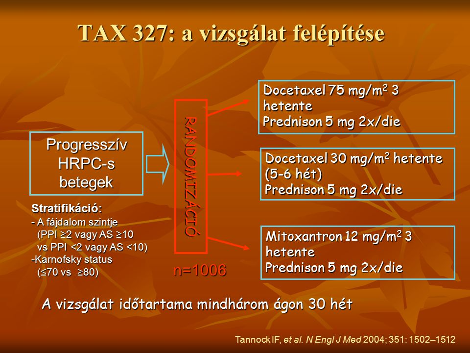 TAX 327: a vizsgálat felépítése