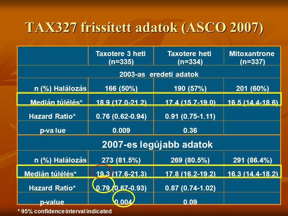 TAX327 frissített adatok (ASCO 2007)