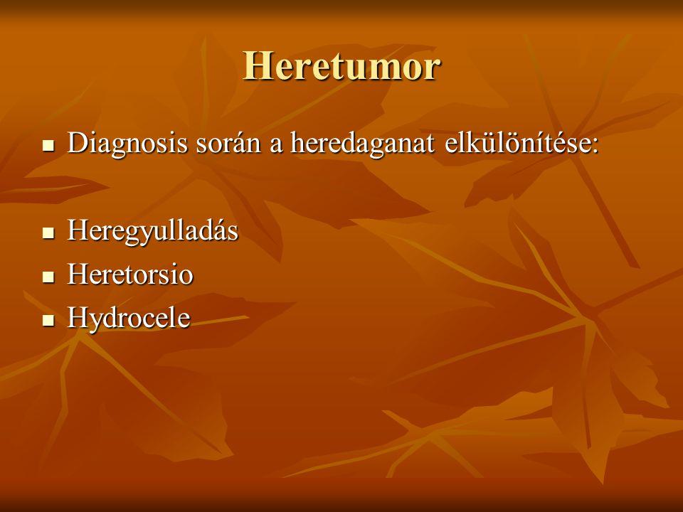 Heretumor Diagnosis során a heredaganat elkülönítése: Heregyulladás