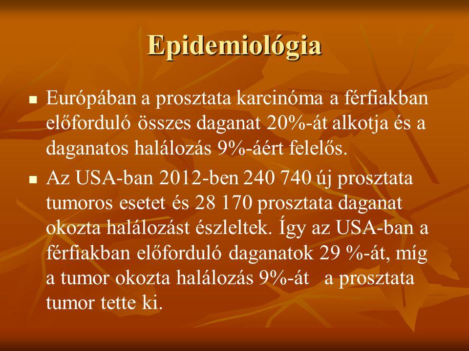 Epidemiológia Európában a prosztata karcinóma a férfiakban előforduló összes daganat 20%-át alkotja és a daganatos halálozás 9%-áért felelős.