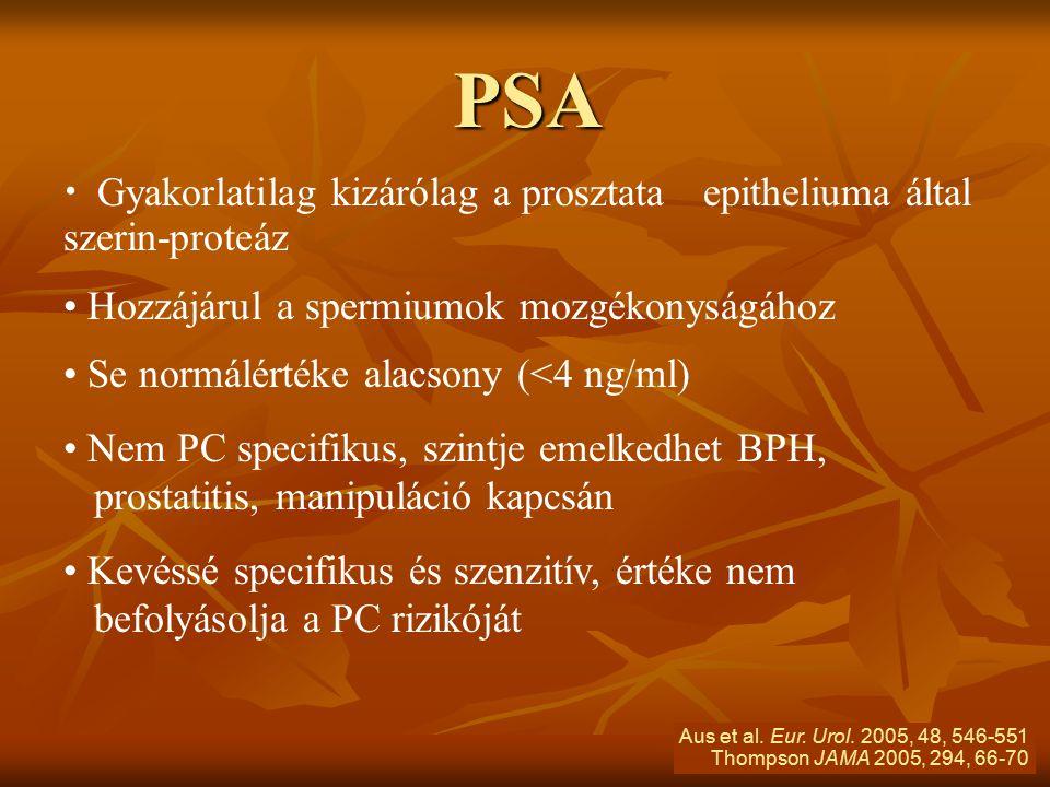 PSA Gyakorlatilag kizárólag a prosztata epitheliuma által szerin-proteáz. Hozzájárul a spermiumok mozgékonyságához.
