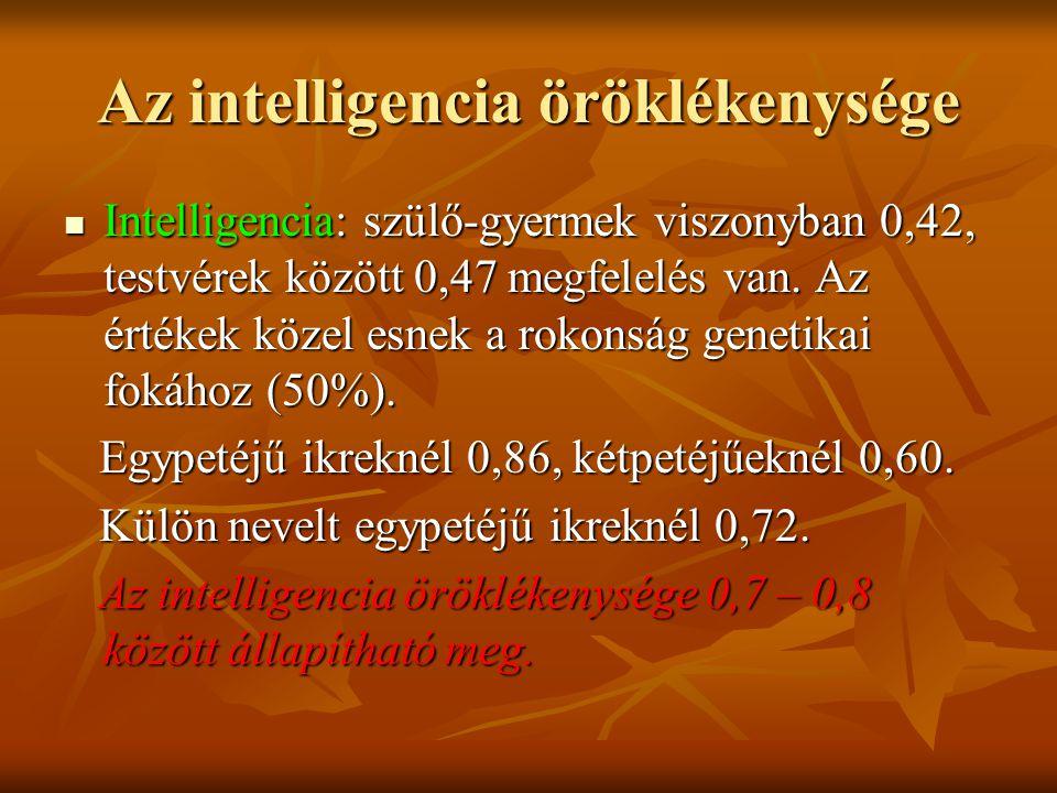Az intelligencia öröklékenysége