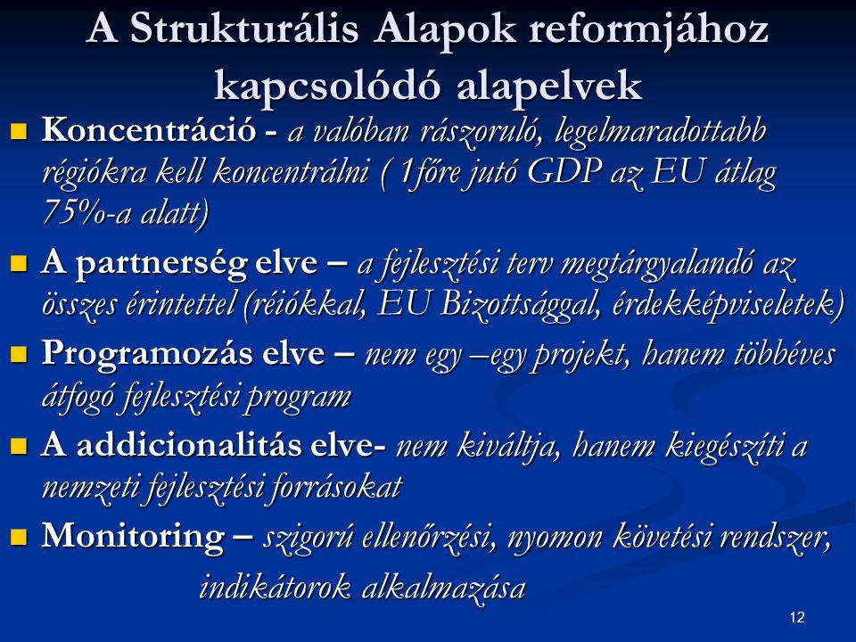 A Strukturális Alapok reformjához kapcsolódó alapelvek