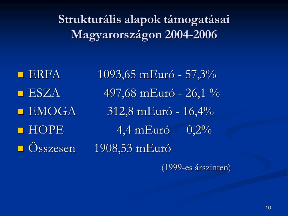 Strukturális alapok támogatásai Magyarországon 2004-2006