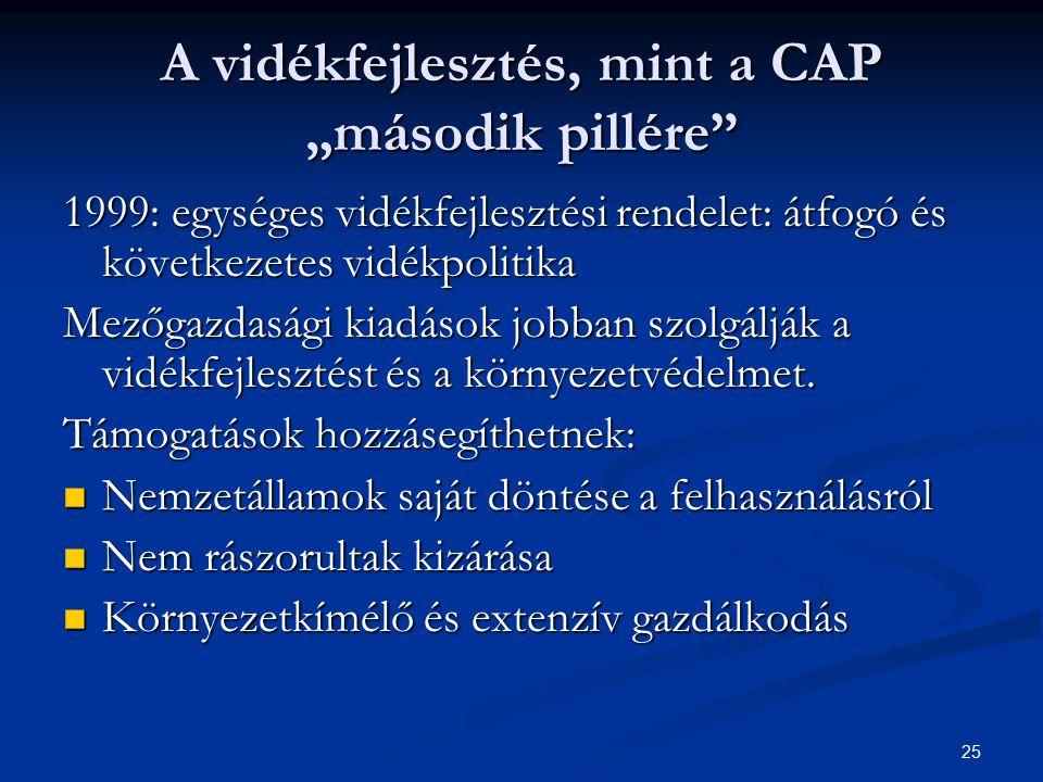 """A vidékfejlesztés, mint a CAP """"második pillére"""