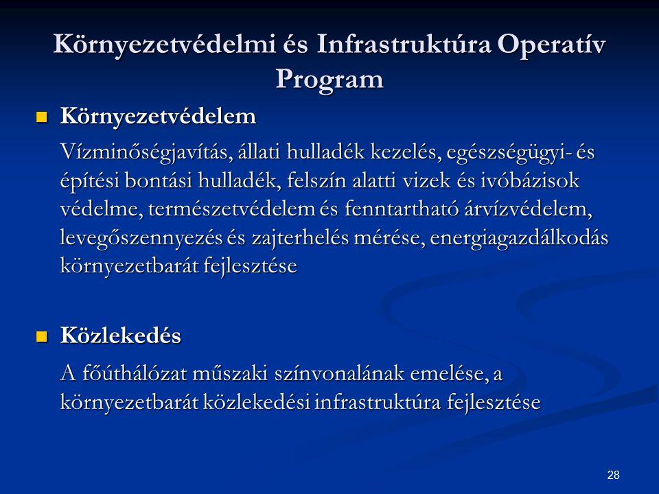 Környezetvédelmi és Infrastruktúra Operatív Program