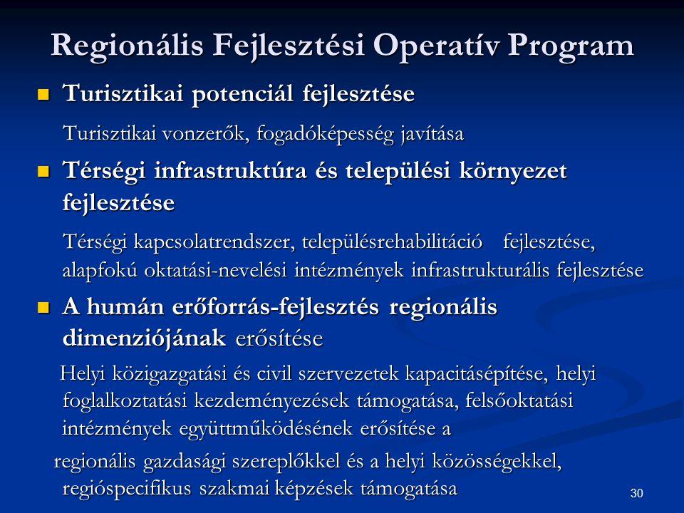 Regionális Fejlesztési Operatív Program