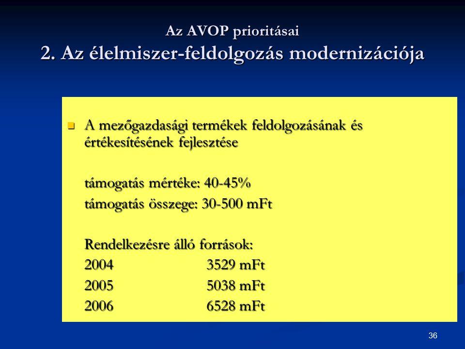 Az AVOP prioritásai 2. Az élelmiszer-feldolgozás modernizációja