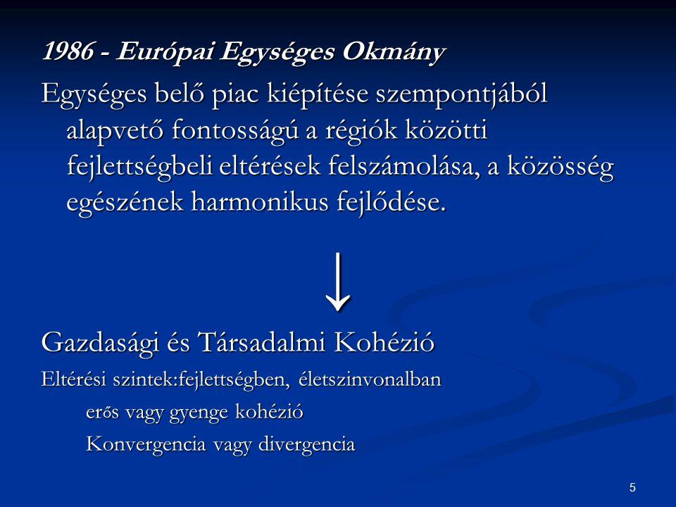 1986 - Európai Egységes Okmány
