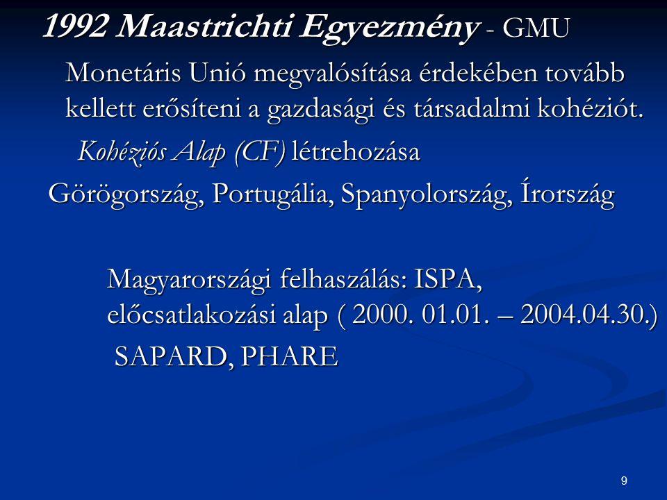 1992 Maastrichti Egyezmény - GMU