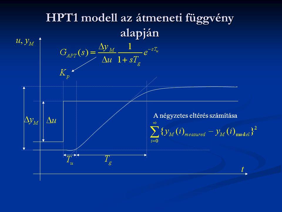 HPT1 modell az átmeneti függvény alapján