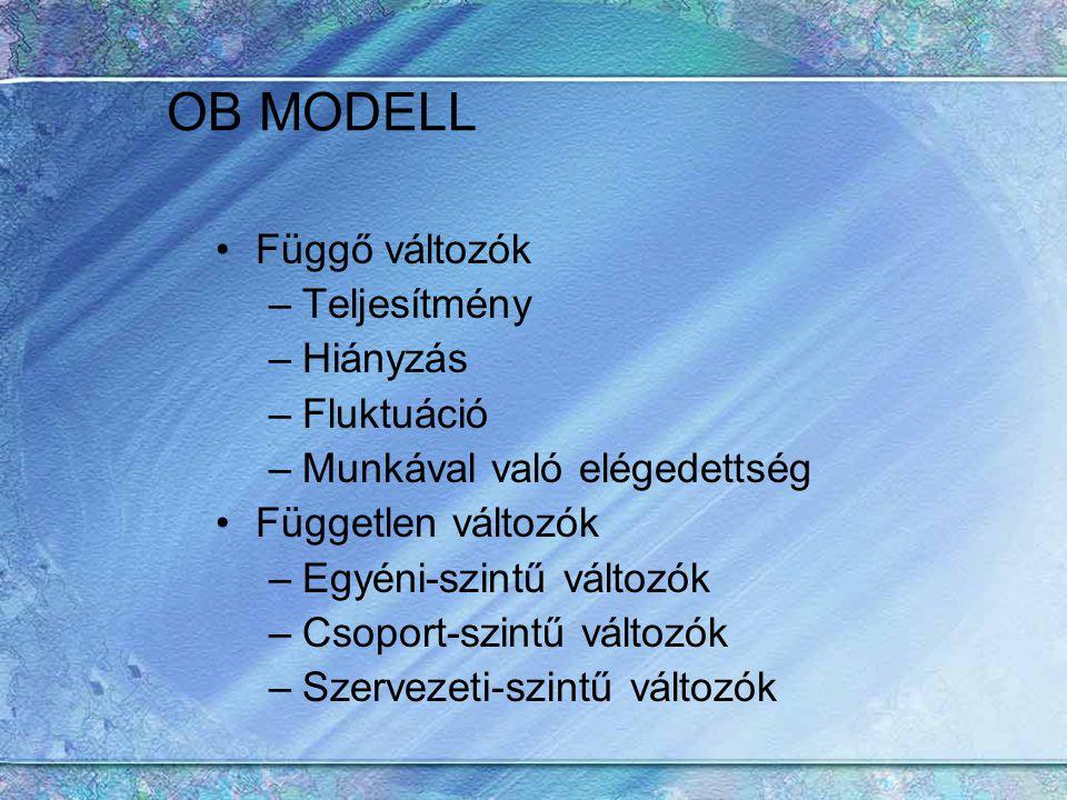 OB MODELL Függő változók Teljesítmény Hiányzás Fluktuáció