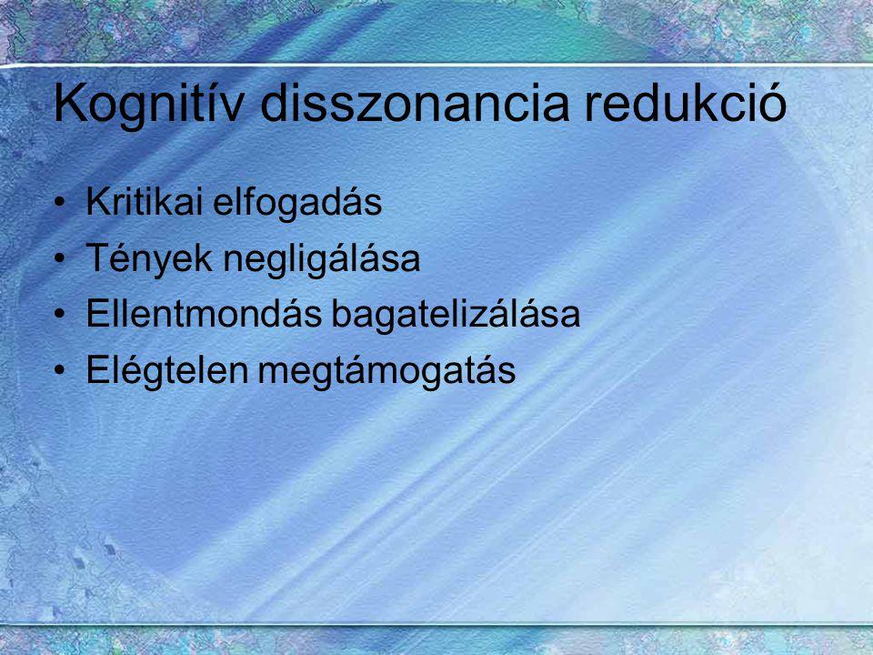 Kognitív disszonancia redukció