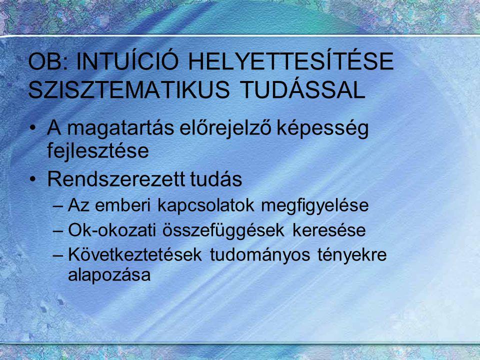 OB: INTUÍCIÓ HELYETTESÍTÉSE SZISZTEMATIKUS TUDÁSSAL
