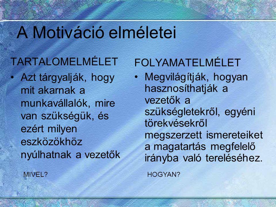 A Motiváció elméletei TARTALOMELMÉLET FOLYAMATELMÉLET