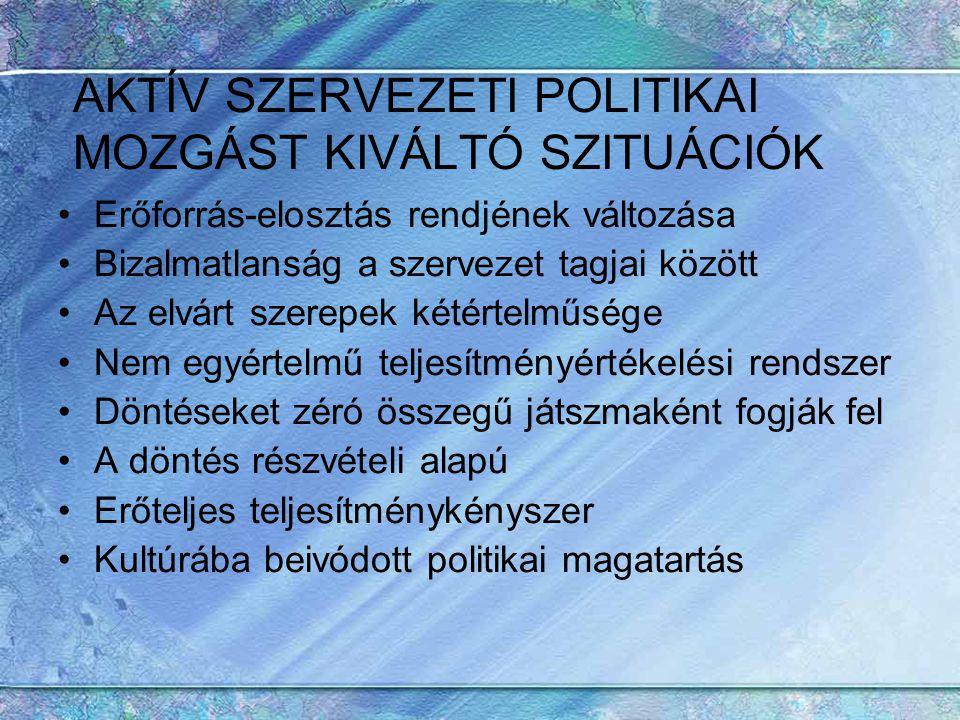AKTÍV SZERVEZETI POLITIKAI MOZGÁST KIVÁLTÓ SZITUÁCIÓK