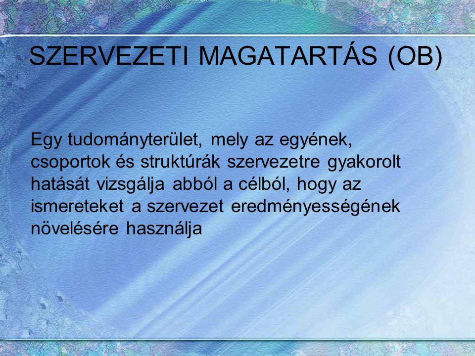 SZERVEZETI MAGATARTÁS (OB)