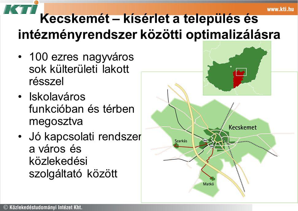Kecskemét – kísérlet a település és intézményrendszer közötti optimalizálásra
