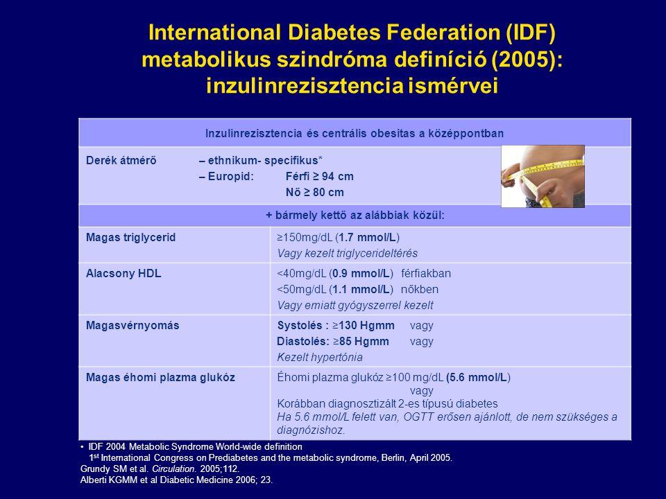 International Diabetes Federation (IDF) metabolikus szindróma definíció (2005): inzulinrezisztencia ismérvei