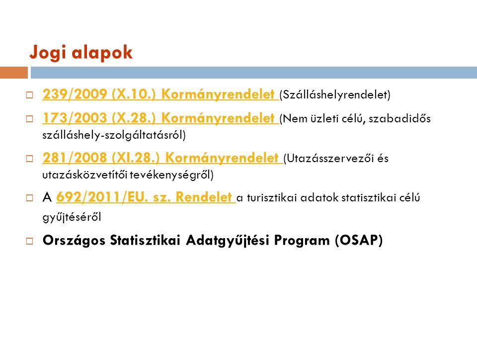 Jogi alapok 239/2009 (X.10.) Kormányrendelet (Szálláshelyrendelet)
