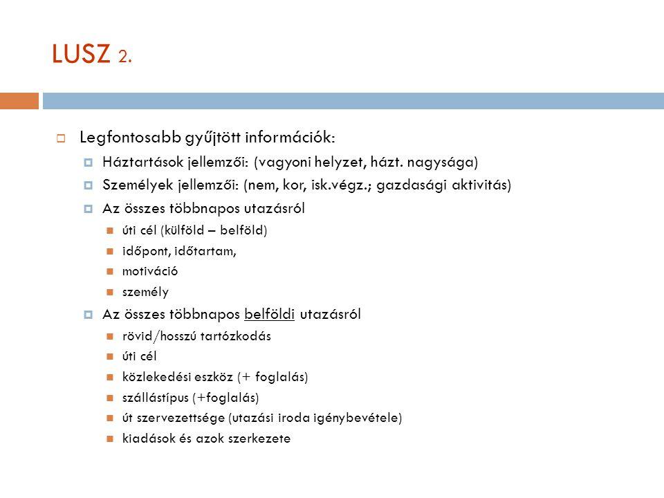 LUSZ 2. Legfontosabb gyűjtött információk: