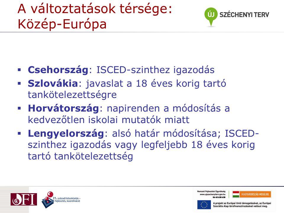 A változtatások térsége: Közép-Európa