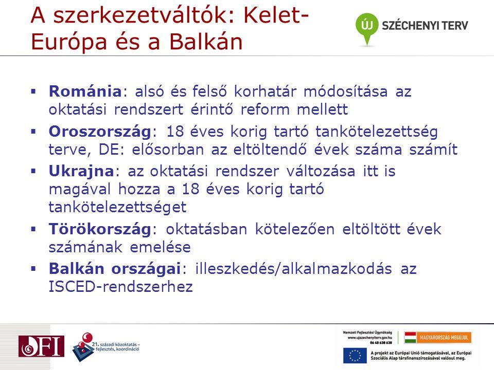 A szerkezetváltók: Kelet-Európa és a Balkán