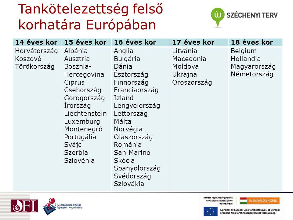 Tankötelezettség felső korhatára Európában