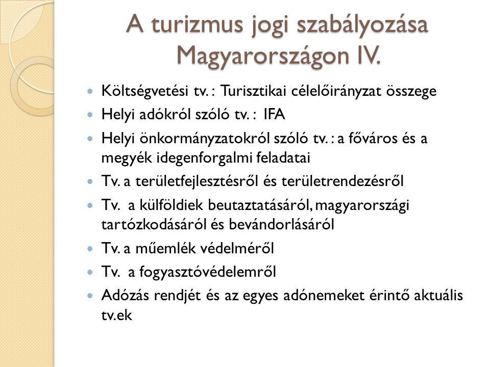A turizmus jogi szabályozása Magyarországon IV.