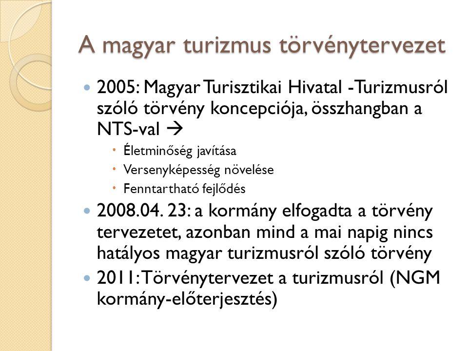 A magyar turizmus törvénytervezet