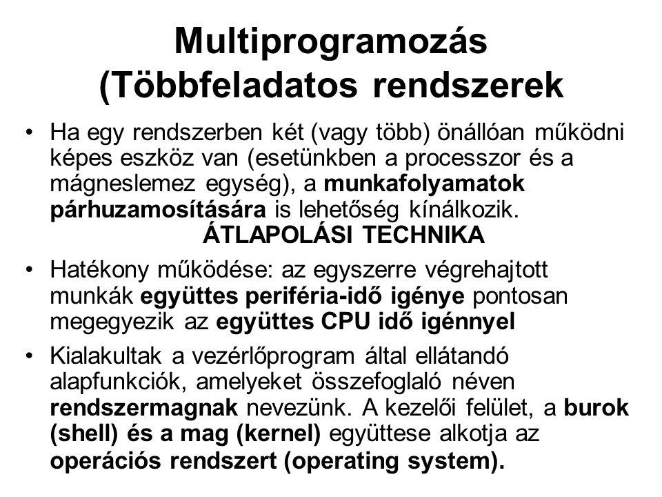 Multiprogramozás (Többfeladatos rendszerek