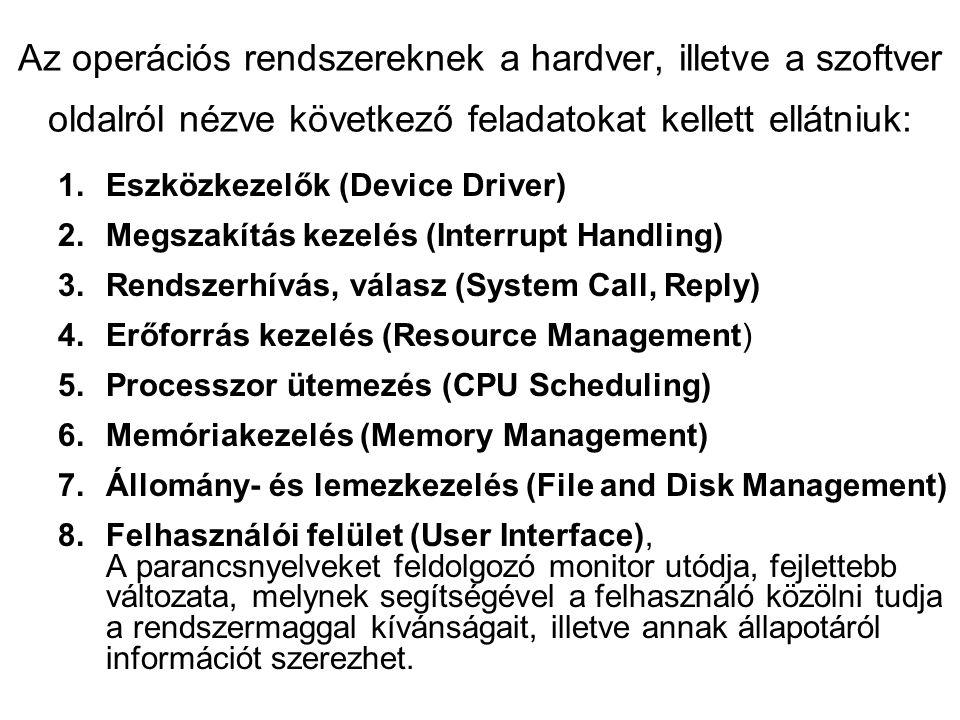 Az operációs rendszereknek a hardver, illetve a szoftver oldalról nézve következő feladatokat kellett ellátniuk: