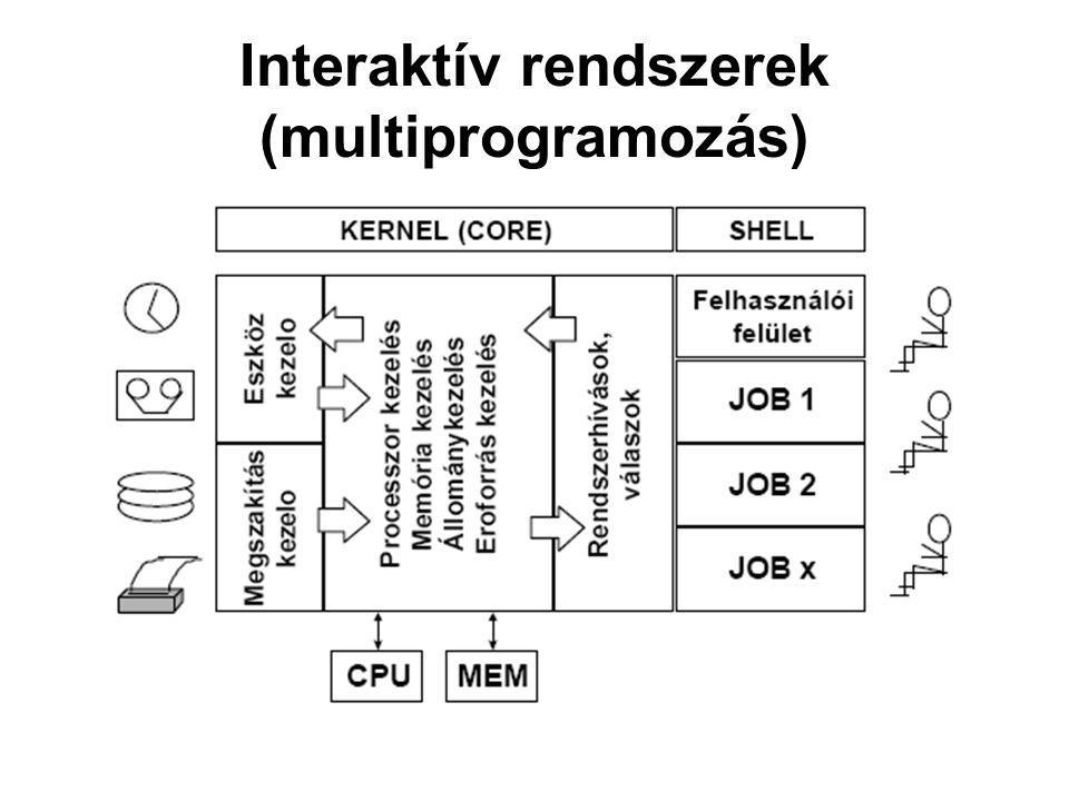 Interaktív rendszerek (multiprogramozás)