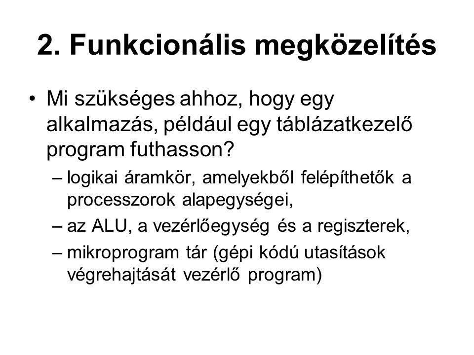 2. Funkcionális megközelítés