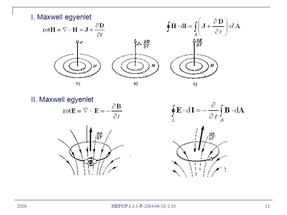 I. Maxwell egyenlet II. Maxwell egyenlet 2006